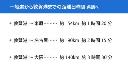 一般道から敦賀港までの距離と時間  県調べ