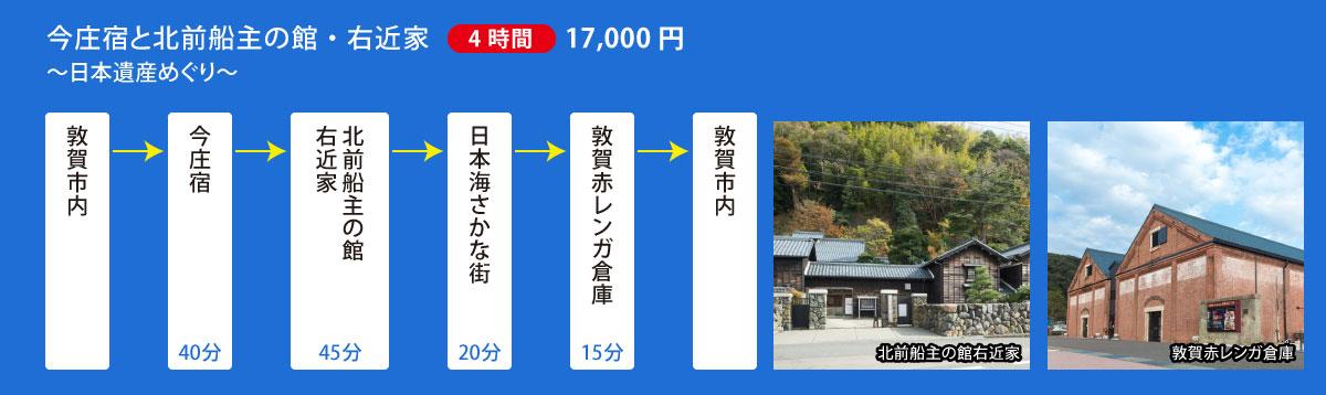 今庄宿と北前船主の館・右近家コース(4時間) 17,000円