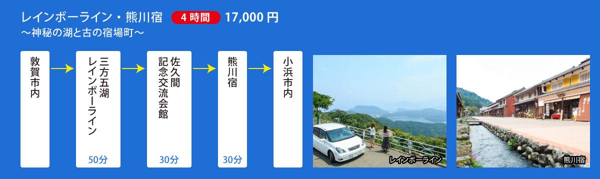 レインボーライン・熊川宿コース(4時間) 17,000円