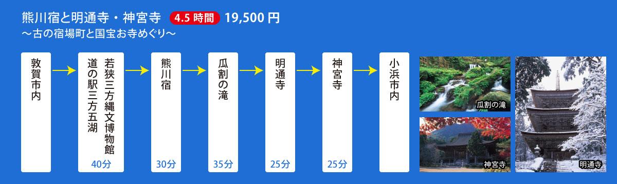 熊川宿と明通寺・神宮寺コース(4.5時間) 19,500円